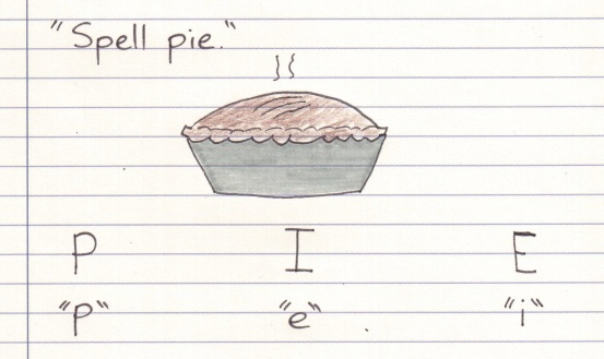 PIE elt efl intermediate errors